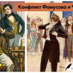 Конфликт Фамусова и Чацкого — причины